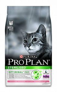 Croquette chat stérilisé ; notre top 13 TOP 0 image 0 produit